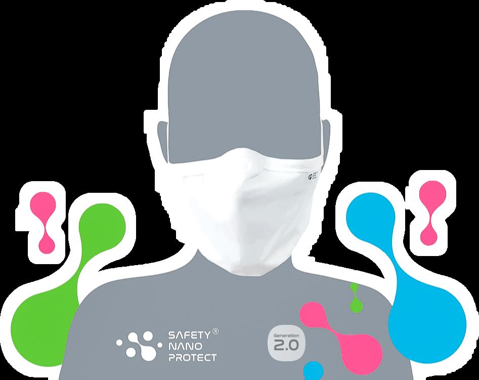 Safety Nano Protect roušky generace 2.0